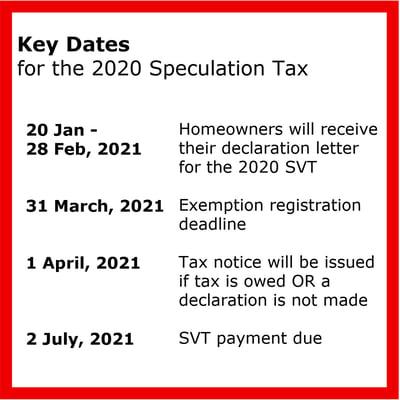 SVT Key Dates 2020